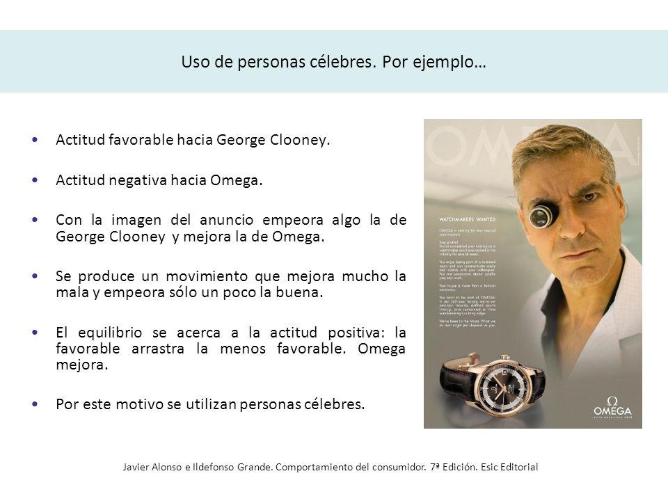 Más ejemplos … Javier Alonso e Ildefonso Grande.Comportamiento del consumidor.