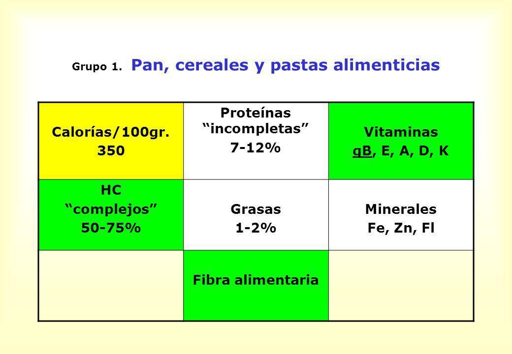 Pan, cereales y pastas alimenticias Recomendaciones Consumir al menos 1 ración (125-300 gr.) diaria Nota: Los productos integrales son más ricos en fibra, vitaminas y minerales