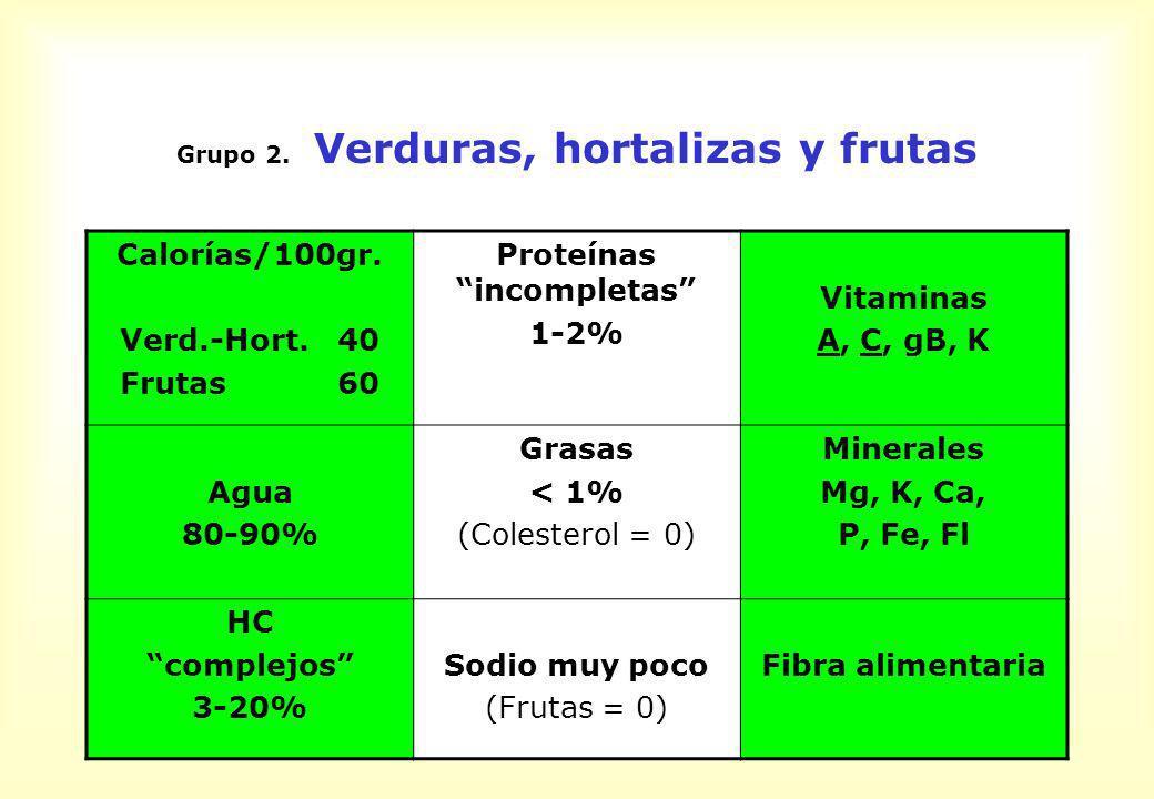 Verduras, hortalizas y frutas Recomendaciones Consumir 1 plato (300 gr.) de verduras-hortalizas diario Consumir al menos 2 piezas (300 gr.) de fruta al día y 1 vaso (240 ml.) de zumo Notas: La cocción destruye la vitamina C Los zumos no aportan fibra alimentaria La fibra (celulosa y pectina) de las frutas disminuye los niveles de colesterol