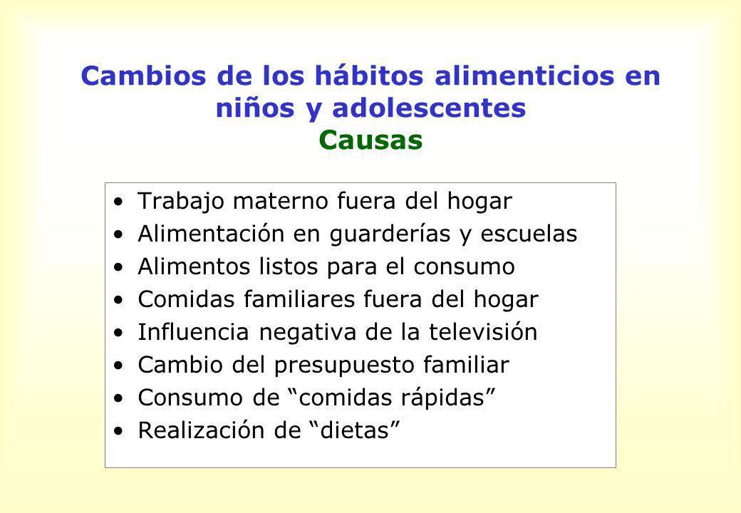 Estudios nutricionales con niños y adolescentes Españoles Constatan un consumo Excesivo de: - Grasas (saturadas y colesterol) - Hidratos de Carbono simples - Proteínas (de origen animal) - Sodio Pobre de: - Hidratos de Carbono complejos - Fibra alimentaria - Calcio y Hierro