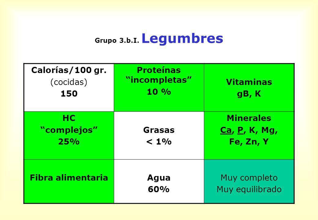Legumbres Recomendaciones Consumir 100-180 gr.(45-80 gr.