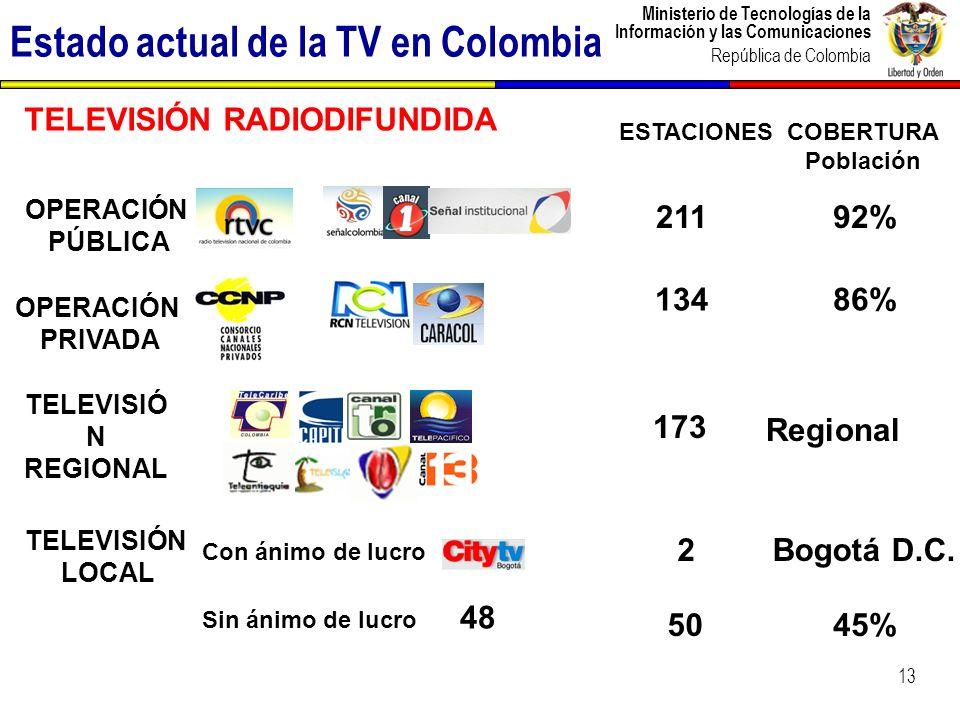 Ministerio de Tecnologías de la Información y las Comunicaciones República de Colombia Estado actual de la TV en Colombia TELEVISIÓN CERRADA (por suscripción) 14 TELEVISIÓN POR CABLE TELEVISIÓN COMUNITARIA 2 OPERADORES 59 OPERADORES 587 OPERADORES Penetración del 72% de los hogares Canales religiosos, universitarios, locales, entre otros.