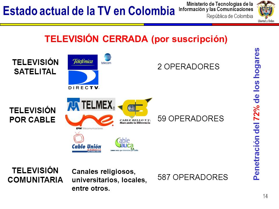 Ministerio de Tecnologías de la Información y las Comunicaciones República de Colombia Estado actual de la TV en Colombia Atribución de frecuencias para el servicio de televisión radiodifundida 15 V H F U H F B I B II B III B IV B V Canales 234 56 7 … 13 2122 … 37 39 40 … 69 Frec.