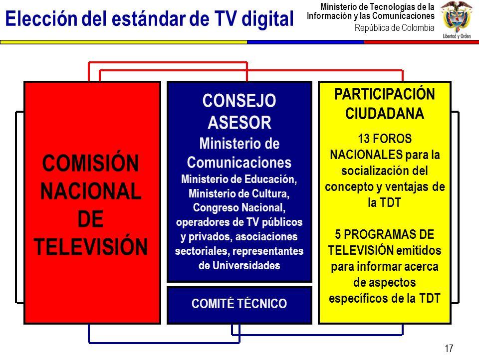 Ministerio de Tecnologías de la Información y las Comunicaciones República de Colombia 18 Impacto Socio- económico Comporta- miento Técnico Usos y Hábitos de los Televidentes Cooperación internacional Política y regulación sectorial La CNTV definió los cinco criterios claves para escoger el estándar de TDT para Colombia.