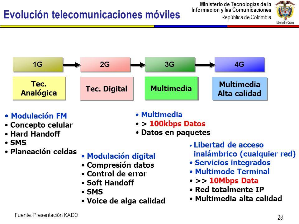 Ministerio de Tecnologías de la Información y las Comunicaciones República de Colombia 29 Las frecuencias del espectro radioeléctrico, identificadas para las IMT por las diferentes conferencias mundiales de la UIT son: Bandas identificadas para las IMT Los operadores de telefonía móvil tienen asignado espectro en las bandas de 850 MHz, 1800 y 1900 MHZ.