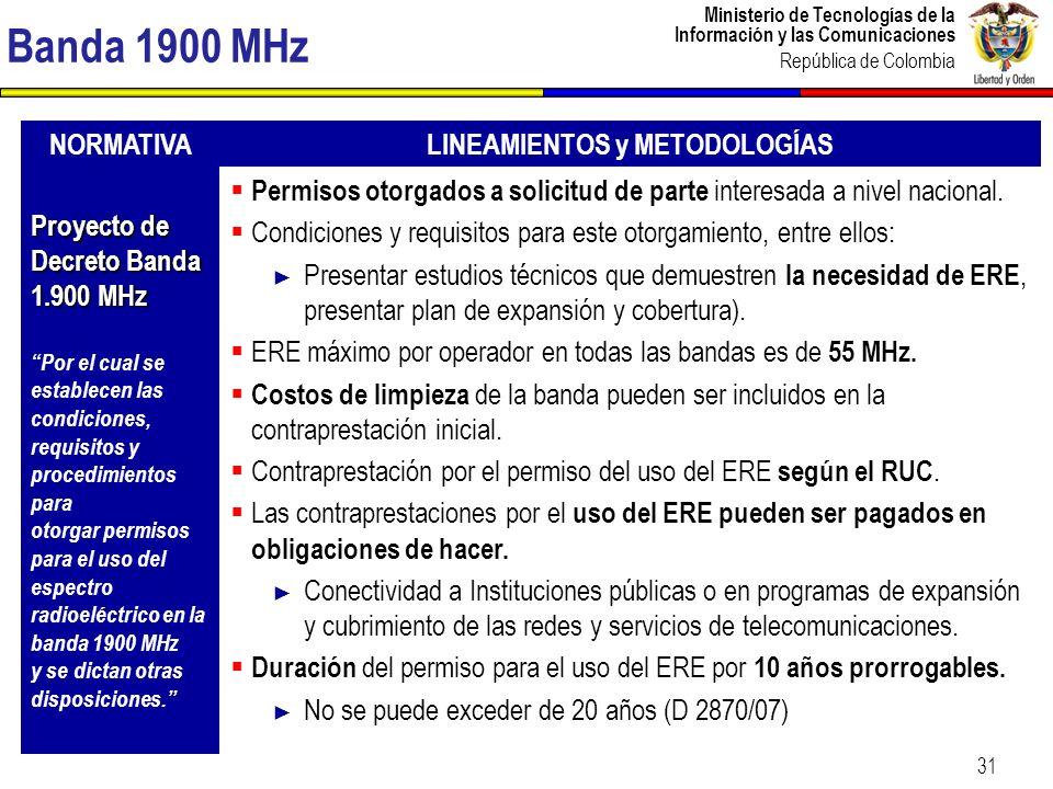 Ministerio de Tecnologías de la Información y las Comunicaciones República de Colombia 32 Banda 2500 – 2690 MHz NORMATIVALINEAMIENTOS y METODOLOGÍAS Diferentes Resoluciones Res.