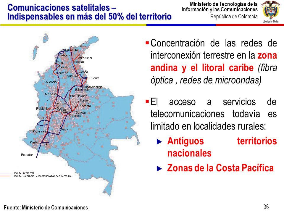 Ministerio de Tecnologías de la Información y las Comunicaciones República de Colombia 37 Requerimientos de capacidad para satisfacer necesidades futuras Para fines del 2.009 COMPARTEL habrá alcanzado una meta de conectividad cercana a los 22.000 puntos, de los cuales, más del 60% usa satélite, que consumen cerca de 11 TRP (canales de 36 MHz), sea de manera: Directa: (terminales VSAT) Indirecta: (acceso local con 3G, xDSL, etc.; interconexión por satélite) Al 2019, COMPARTEL habrá conectado más de 50.000 puntos.