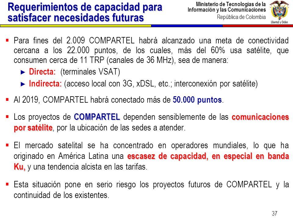 Ministerio de Tecnologías de la Información y las Comunicaciones República de Colombia 38 CONPES 3579: CONPES 3579: Lineamientos para implementar el proyecto satelital de comunicaciones de Colombia.
