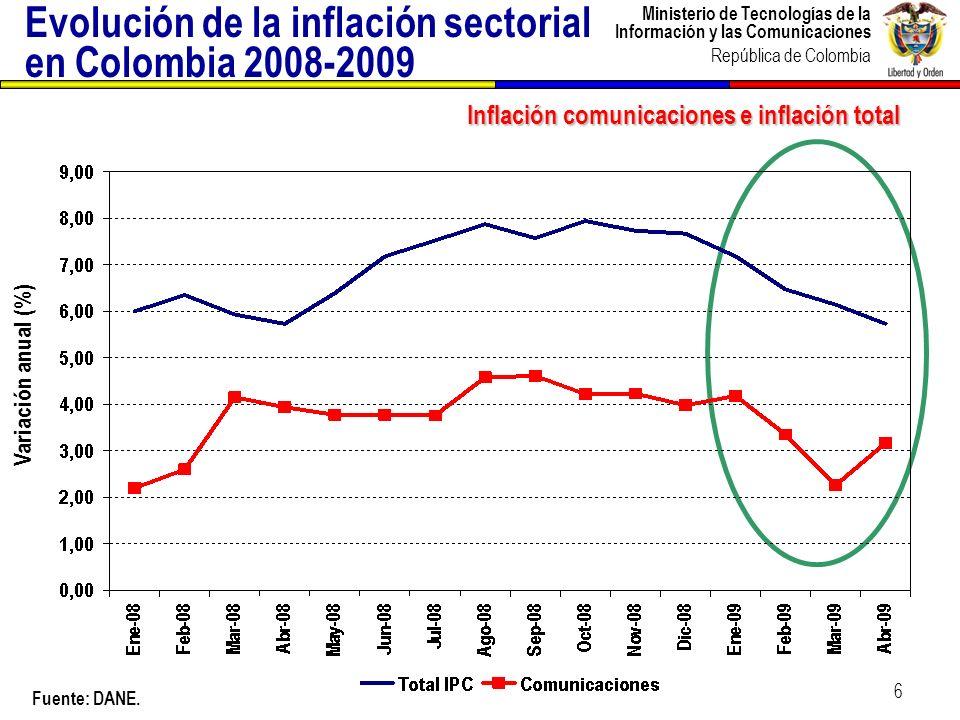 Ministerio de Tecnologías de la Información y las Comunicaciones República de Colombia Evolución del Mercado de Internet * Estándar definido por CRC Kbps > 512 Fuente: CRC (2009).