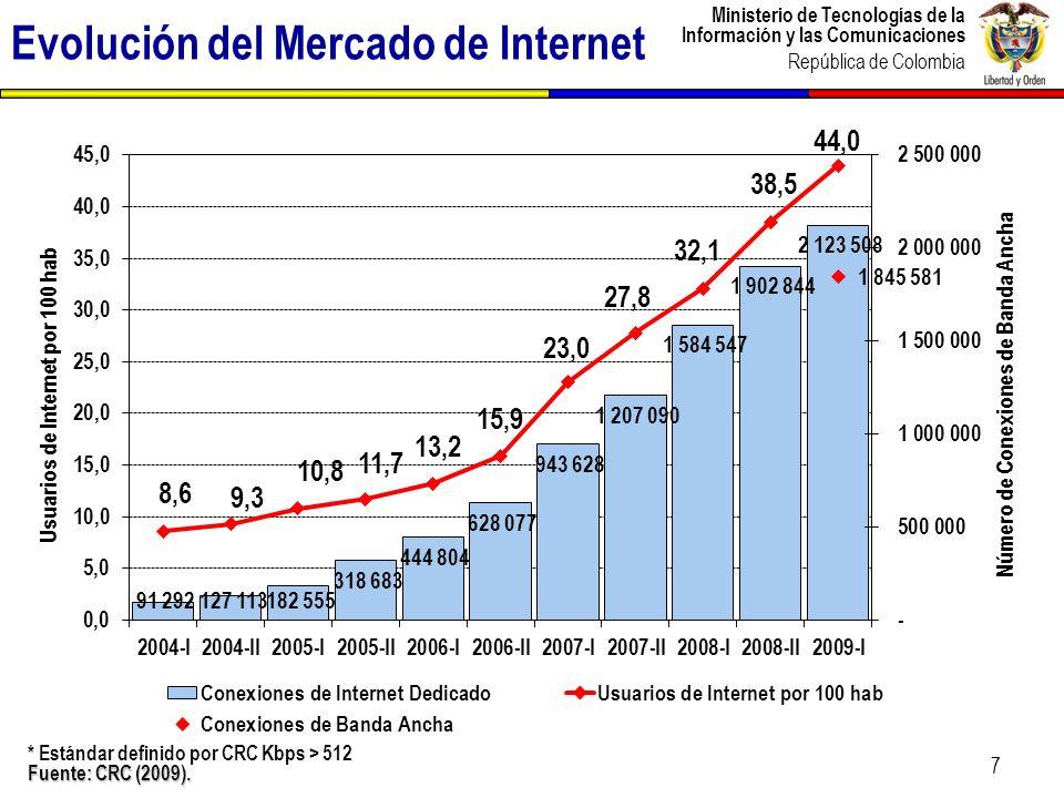Ministerio de Tecnologías de la Información y las Comunicaciones República de Colombia Inversión extranjera sectorial INVERSIÓN EXTRANJERA - 200320042005200620072008 Serv.