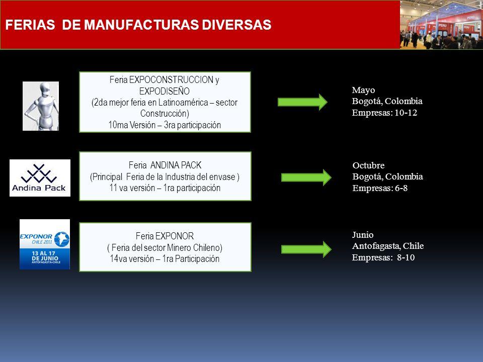EVENTOS INTERNACIONALES Madrid, España Diciembre 2011 Empresas: 12 SALON CALL CENTER CRM Solutions 2011 (Sector: Centros de Contacto) 14 versión; 2da.