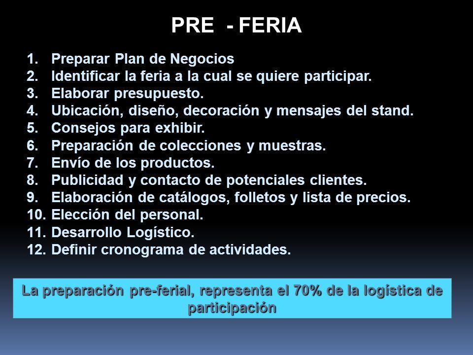 DURANTE LA FERIA 1.Actitud durante la Feria.2.Contacto con potenciales clientes.