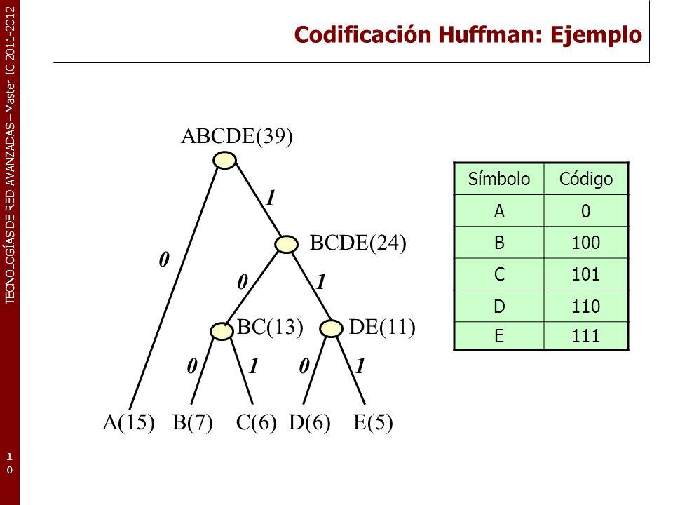 TECNOLOGÍAS DE RED AVANZADAS – Master IC 2011-2012 Codificación aritmética Identifica una secuencia de símbolos asignándoles una representación binaria de un intervalo de una longitud inferior a la unidad.