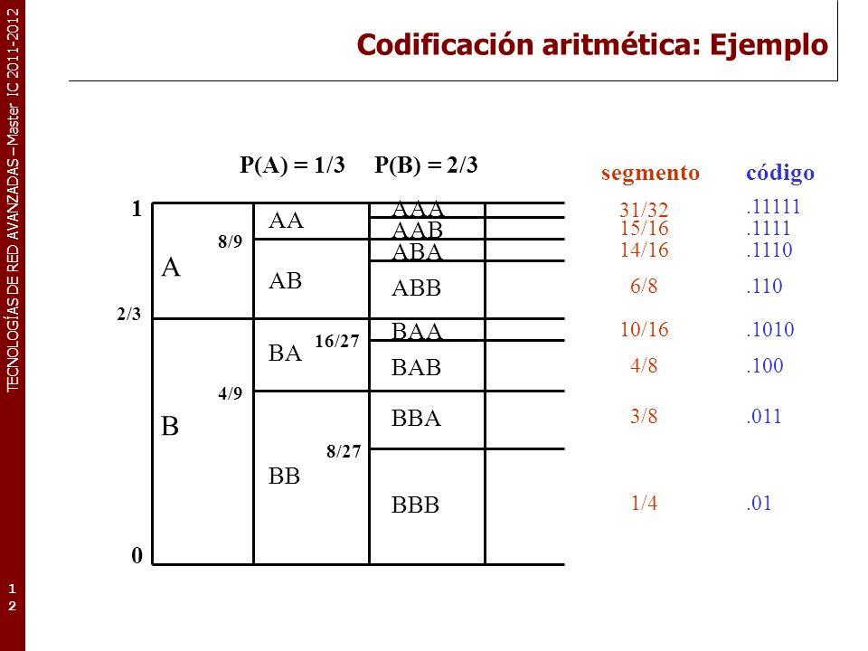 TECNOLOGÍAS DE RED AVANZADAS – Master IC 2011-2012 Run-length encoding Se basa en detectar las repeticiones de símbolos (bits, números, etc) en los datos a codificar.