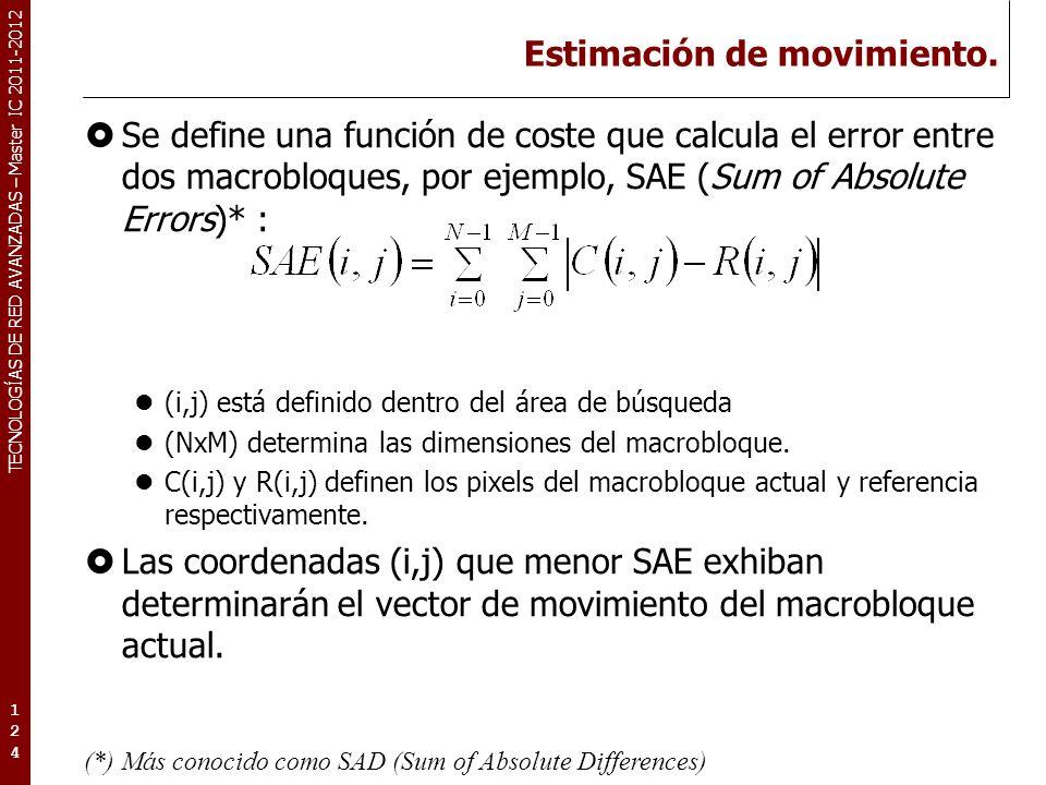 TECNOLOGÍAS DE RED AVANZADAS – Master IC 2011-2012 Algoritmos: Full Search.