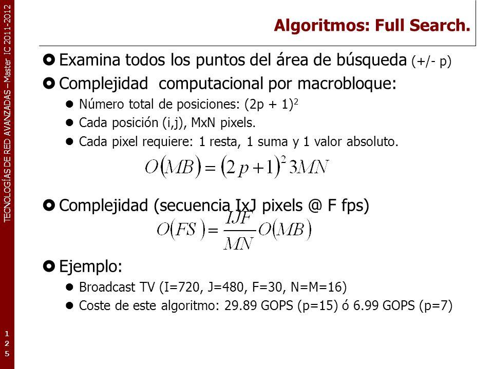 TECNOLOGÍAS DE RED AVANZADAS – Master IC 2011-2012 Algoritmos: Three-Step Search.