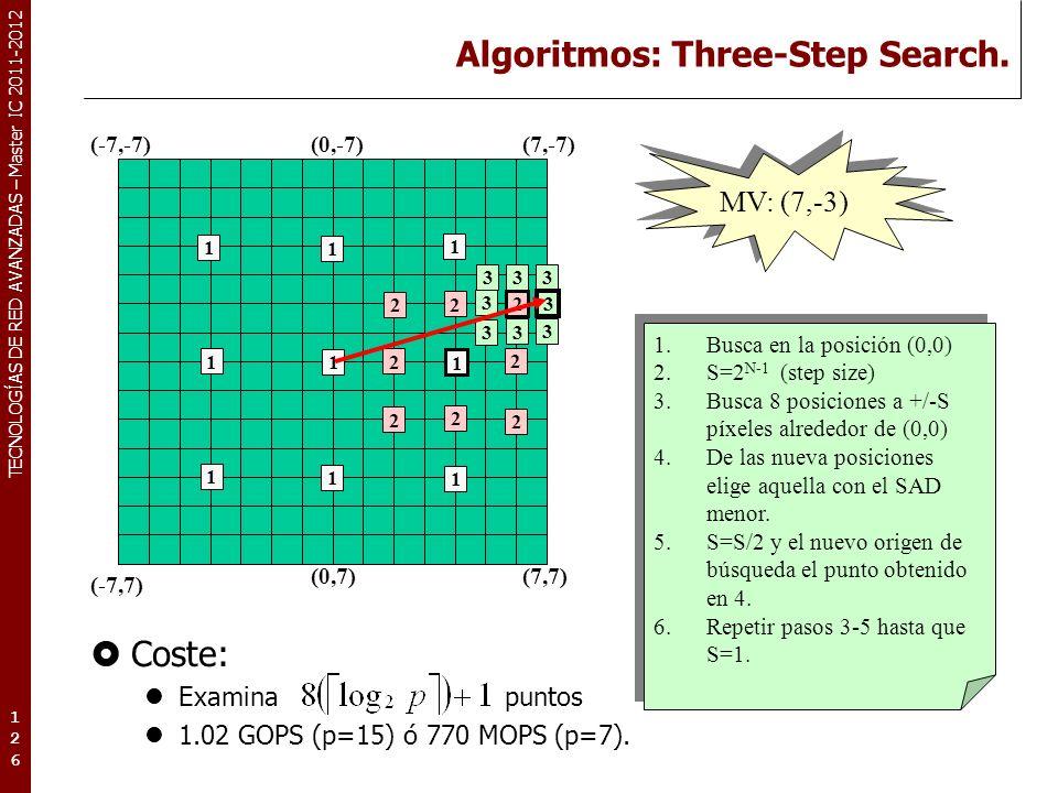 TECNOLOGÍAS DE RED AVANZADAS – Master IC 2011-2012 Algoritmos: Búsqueda logarítmica.