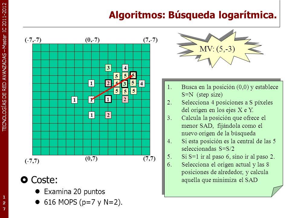 TECNOLOGÍAS DE RED AVANZADAS – Master IC 2011-2012 Algoritmos: Búsqueda en cruz (Cross Search) Coste: Examina puntos 523 MOPS (p=7).
