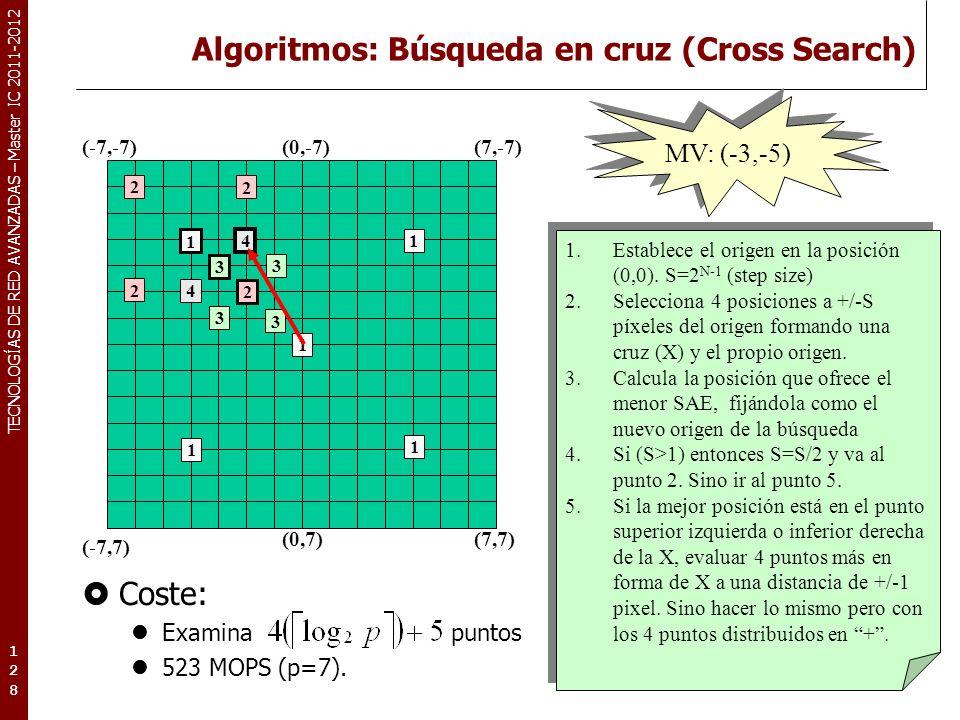 TECNOLOGÍAS DE RED AVANZADAS – Master IC 2011-2012 Algoritmos: OTS (One-at-a-Time Search) Coste: Examina 12 puntos 369 MOP.