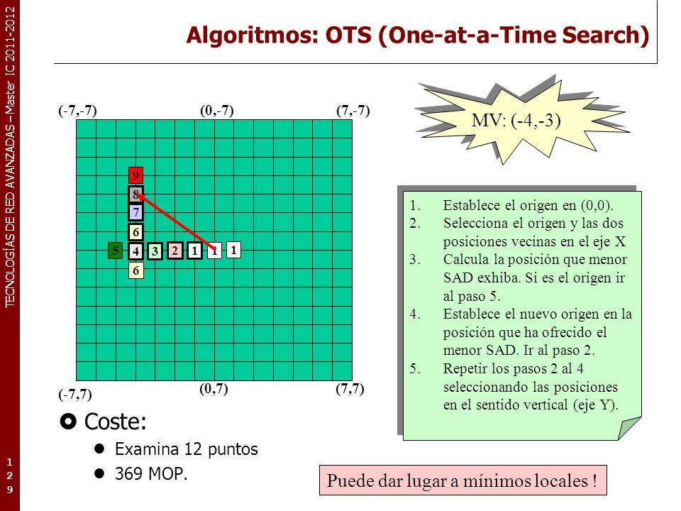 TECNOLOGÍAS DE RED AVANZADAS – Master IC 2011-2012 Algoritmos: Vecino más próximo.