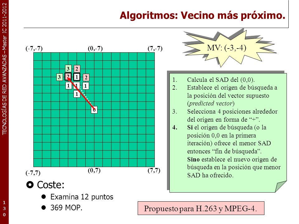 TECNOLOGÍAS DE RED AVANZADAS – Master IC 2011-2012 Estimación de movimiento: Otras consideraciones.