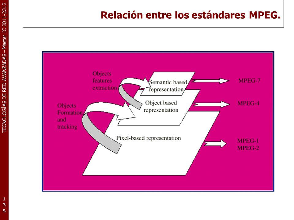 TECNOLOGÍAS DE RED AVANZADAS – Master IC 2011-2012 MPEG-1 MPEG-1 (ISO 11172) (91) MPEG-Vídeo (IS 11172-2) MPEG-Audio (IS 11172-3) MPEG-System (IS 11172-1): Multiplexado y sincronización.