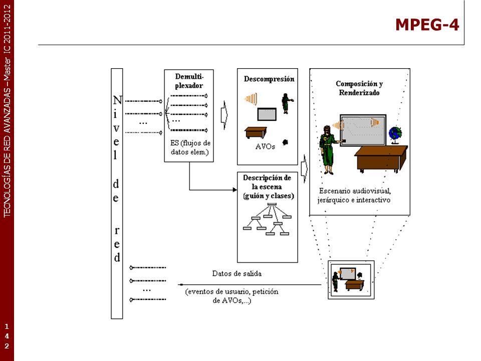 TECNOLOGÍAS DE RED AVANZADAS – Master IC 2011-2012 3.3 Estándar H.261.