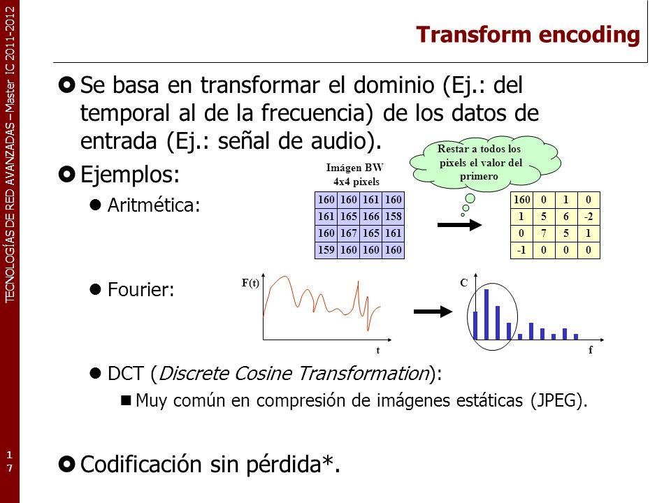 TECNOLOGÍAS DE RED AVANZADAS – Master IC 2011-2012 Vector quantization Es directamente aplicable a imágenes y audio.