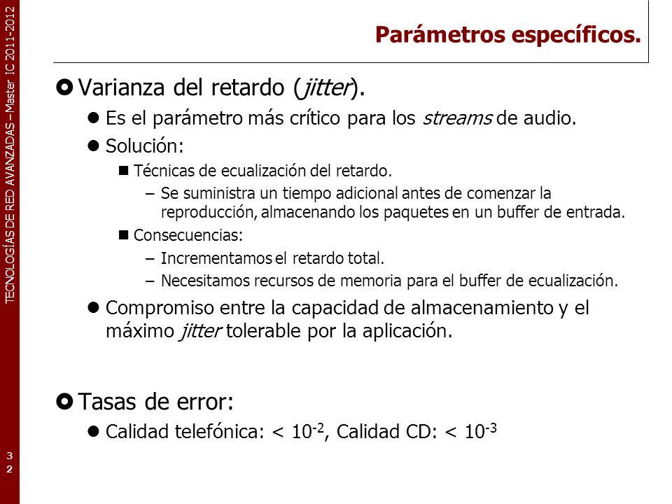 TECNOLOGÍAS DE RED AVANZADAS – Master IC 2011-2012 Algoritmos de compresión (Voz) Codificación diferencial : DPCM (Differential Pulse Code Modulation).