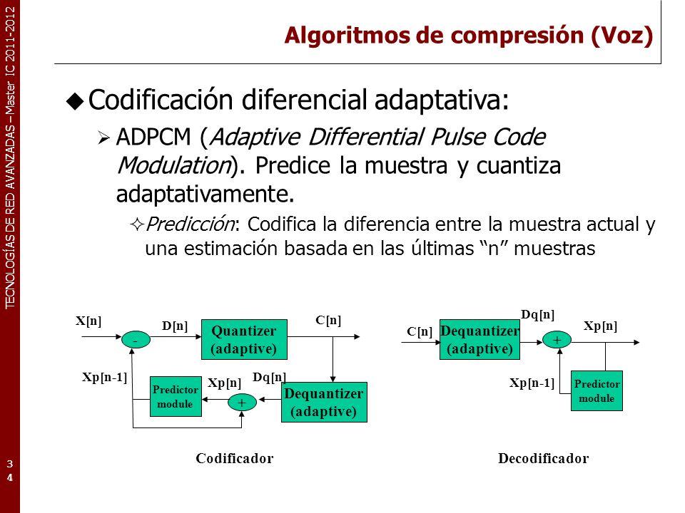 TECNOLOGÍAS DE RED AVANZADAS – Master IC 2011-2012 Algoritmos de compresión (Voz) 35 Codificación diferencial adaptativa: ADPCM (Adaptive Differential Pulse Code Modulation).
