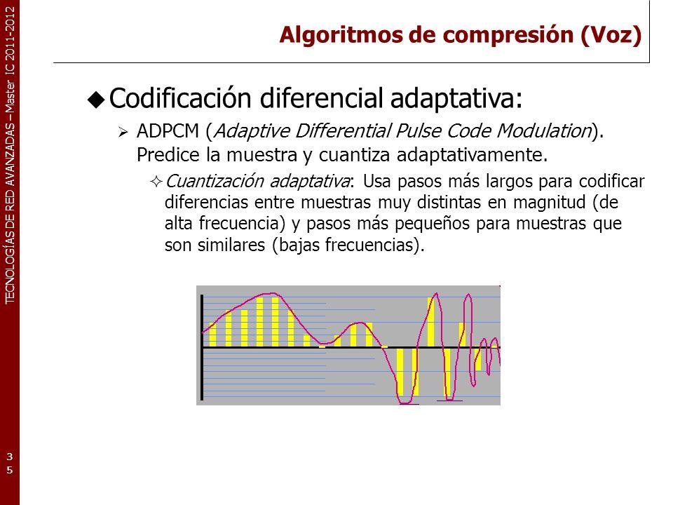 TECNOLOGÍAS DE RED AVANZADAS – Master IC 2011-2012 Una implementación de ADPCM Algoritmo ADPCM (IMA: Interactive Multimedia Association) Algoritmo de dominio público.