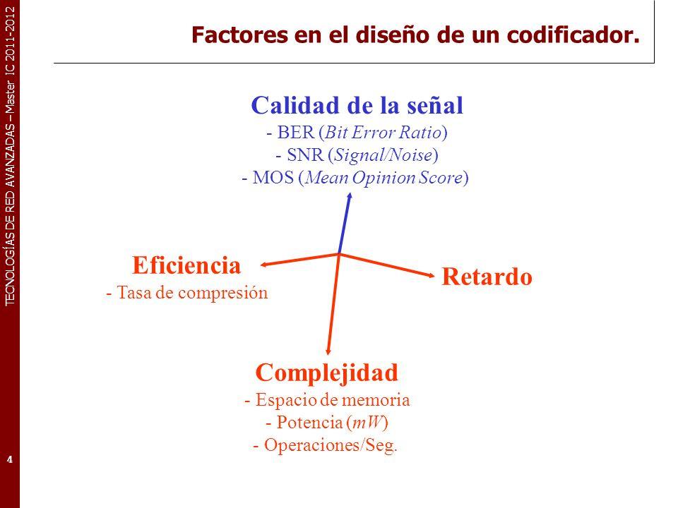 TECNOLOGÍAS DE RED AVANZADAS – Master IC 2011-2012 Dos clases de técnicas de compresión.