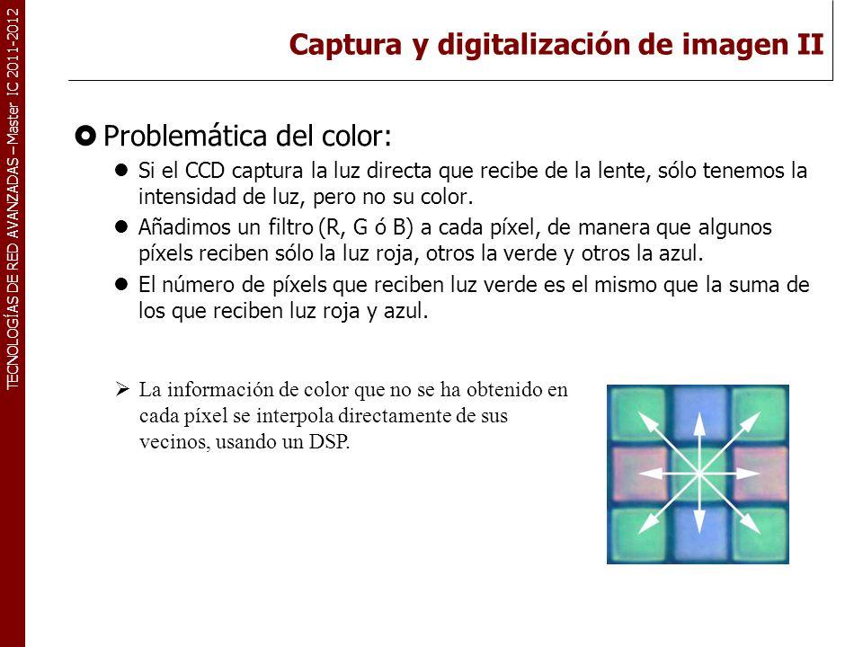 TECNOLOGÍAS DE RED AVANZADAS – Master IC 2011-2012 Captura y digitalización de imagen III El CCD es un dispositivo analógico.