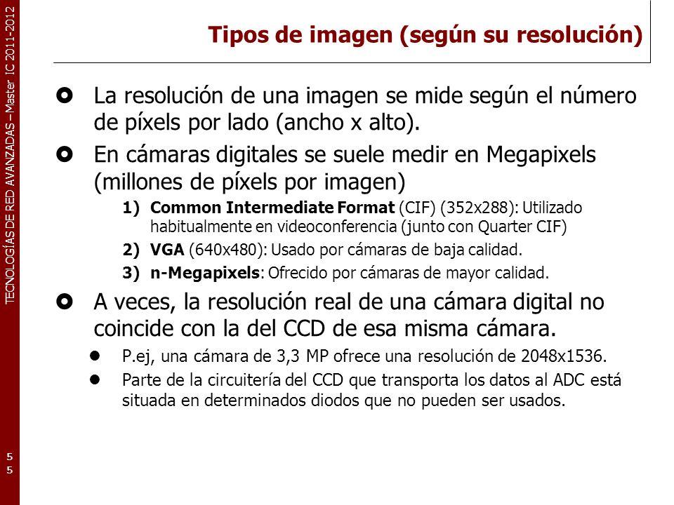 TECNOLOGÍAS DE RED AVANZADAS – Master IC 2011-2012 Compresión de imagen.