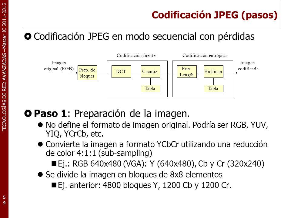 TECNOLOGÍAS DE RED AVANZADAS – Master IC 2011-2012 Codificación JPEG: Transformada DCT Paso 2: Transformada discreta del coseno (DCT).