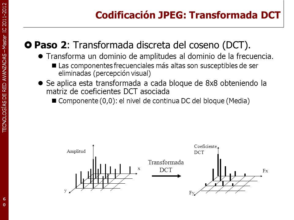 TECNOLOGÍAS DE RED AVANZADAS – Master IC 2011-2012 Codificación JPEG: Transformada DCT(II) DCT-1D: (vector 8 elementos) DCT-2D: (matriz 8x8 elementos) 61 Transformada directa Transformada inversa