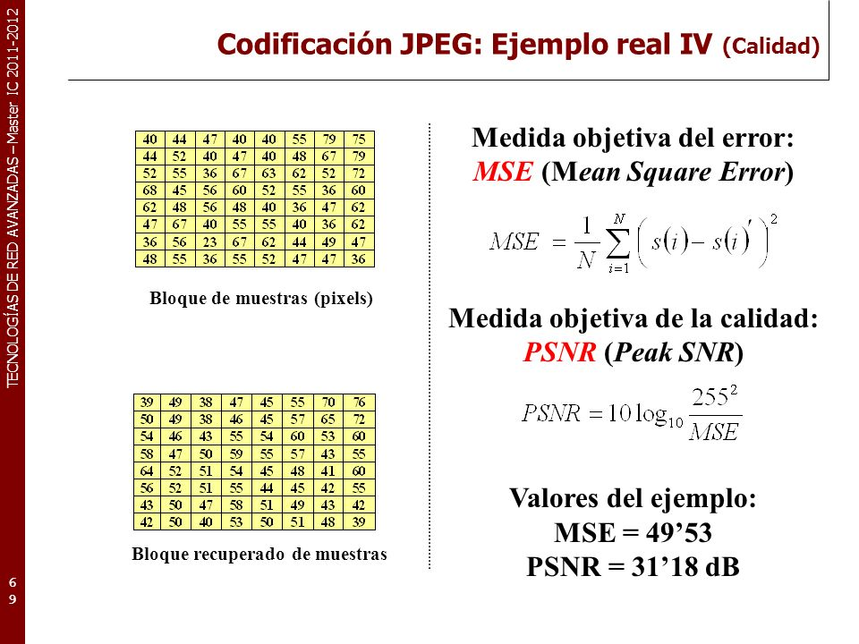 TECNOLOGÍAS DE RED AVANZADAS – Master IC 2011-2012 – http://www.grc.upv.es/docencia/tra/ 3- Codificación y difusión de información multimedia Factores de diseño de un codec Codificación basada en la entropía Ejemplos: Huffman, Aritmética, etc.