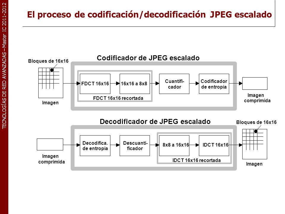 TECNOLOGÍAS DE RED AVANZADAS – Master IC 2011-2012 Original Tasa 24 - 180K Compresión 78:1 Tasa 0.3 - 2.2K JPEG estándarJPEG escalado Ejemplo de compresión JPEG escalado