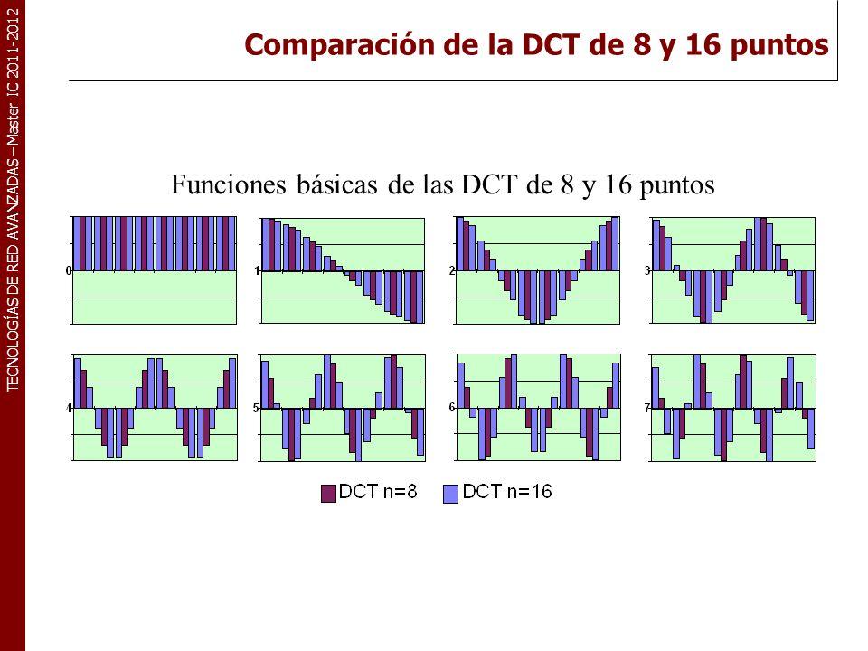TECNOLOGÍAS DE RED AVANZADAS – Master IC 2011-2012 Mezcla de formatos ImagenLeída comoSe obtiene JPEG estándar JPEG escalado JPEG estándar JPEG escalado