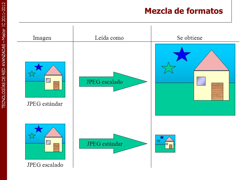 TECNOLOGÍAS DE RED AVANZADAS – Master IC 2011-2012 Cuantificación variable En el proceso de cuantificación se consigue la compresión a base de anular coeficientes Para conseguir más ceros hay que incrementar los valores Qvu, lo que afecta a todos los bloques