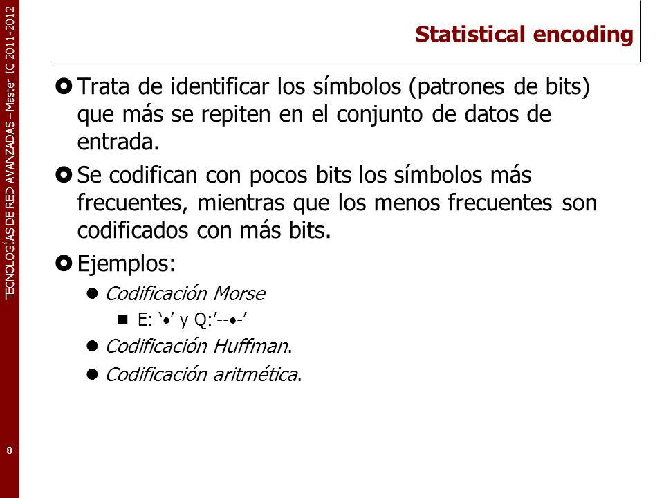 TECNOLOGÍAS DE RED AVANZADAS – Master IC 2011-2012 Codificación Huffman Representan los símbolos con un número de bits inversamente proporcional a su frecuencia.