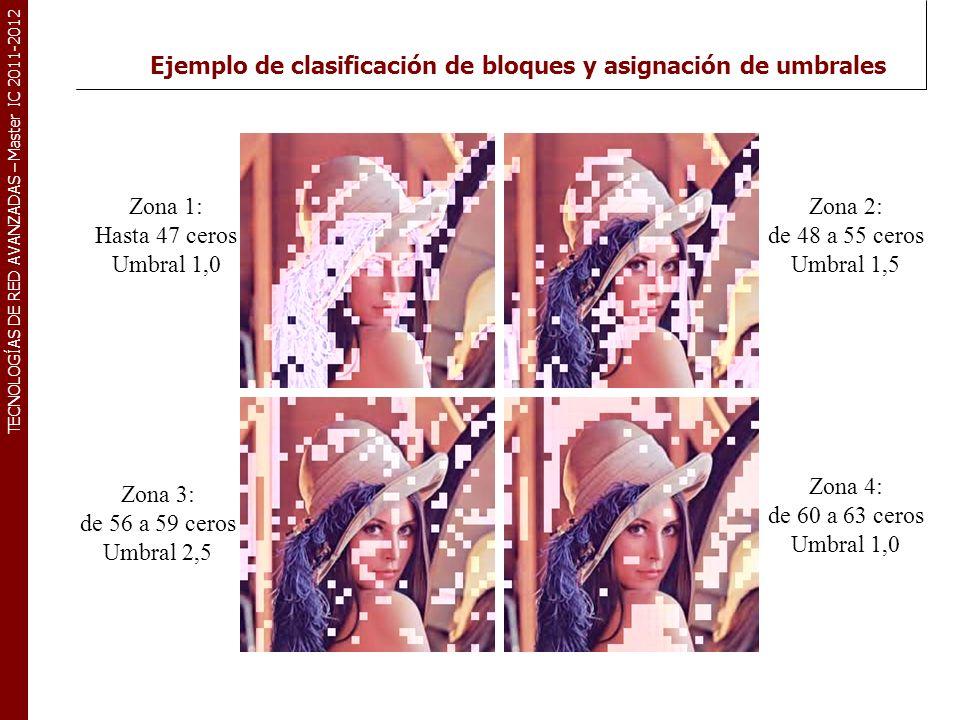 TECNOLOGÍAS DE RED AVANZADAS – Master IC 2011-2012 Ejemplo de cuantificación adaptativa: detalle de la cara de Lena Sin cuantificación adaptativa Con cuantificación adaptativa