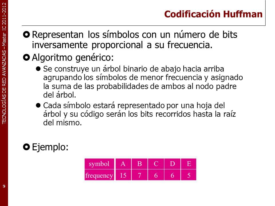 TECNOLOGÍAS DE RED AVANZADAS – Master IC 2011-2012 Codificación Huffman: Ejemplo 10 SímboloCódigo A0 B100 C101 D110 E111 ABCDE(39) 0 1 DE(11) 10 BC(13) 10 BCDE(24) 10 A(15) B(7) C(6) D(6) E(5)