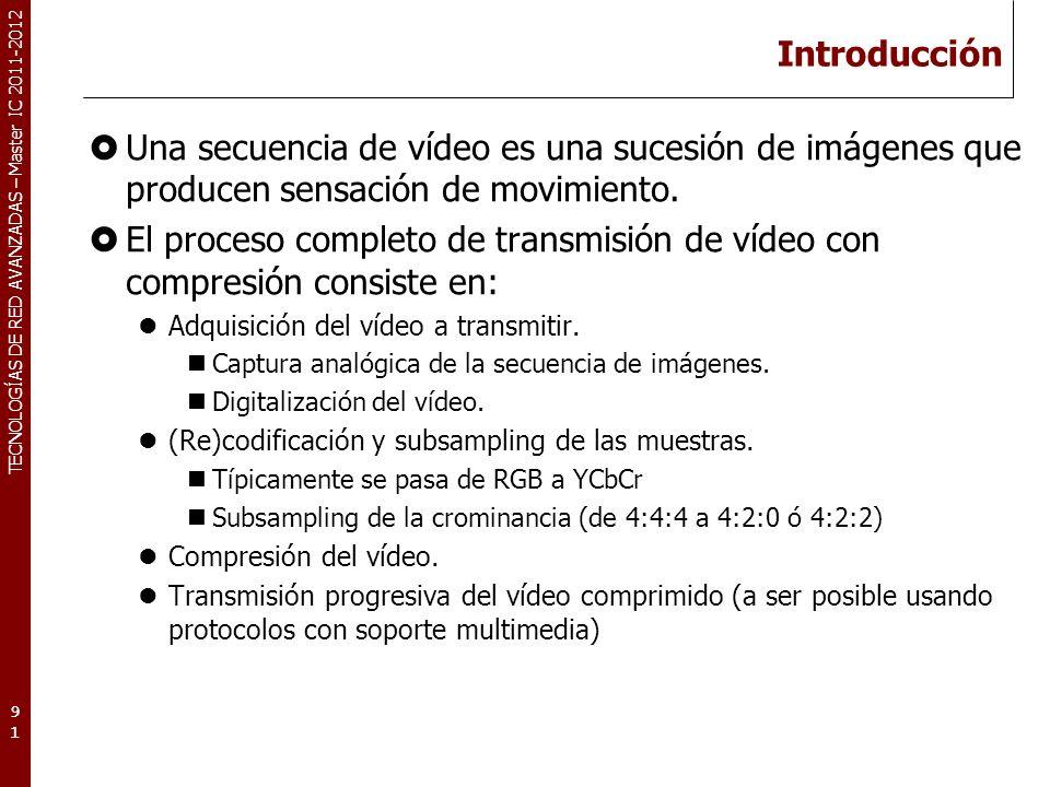 TECNOLOGÍAS DE RED AVANZADAS – Master IC 2011-2012 Captura de vídeo analógico Las imágenes (dos dimensiones) son convertidas en una señal analógica.