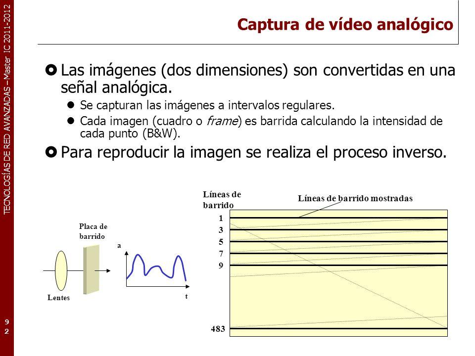TECNOLOGÍAS DE RED AVANZADAS – Master IC 2011-2012 Captura de vídeo analógico II La captura (y reproducción) de imágenes en color es muy similar a la de blanco y negro.