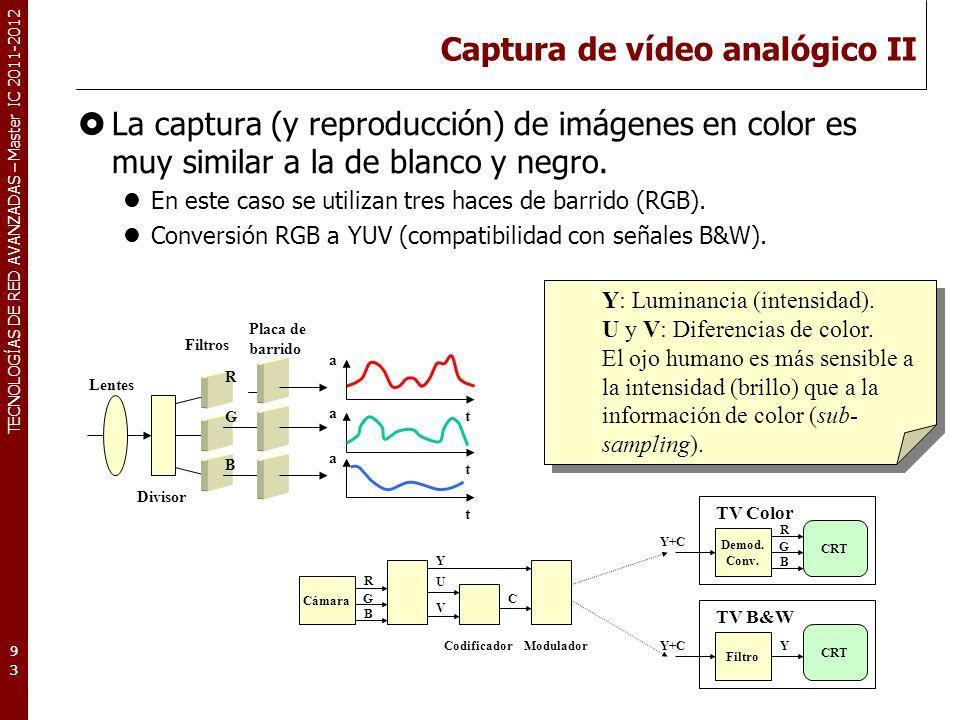 TECNOLOGÍAS DE RED AVANZADAS – Master IC 2011-2012 Captura de vídeo analógico III Parámetros de barrido: Relación de aspecto (ancho:alto): 4:3 Existen distintos estándares: NTSC (Usa y Japón): 525 líneas, 30 frames/s PAL/SECAM (Resto): 625 líneas, 25 frames/s.
