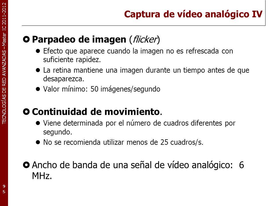 TECNOLOGÍAS DE RED AVANZADAS – Master IC 2011-2012 Digitalización ITU-R (CCIR-601): Estándar para la digitalización de señales de TV.
