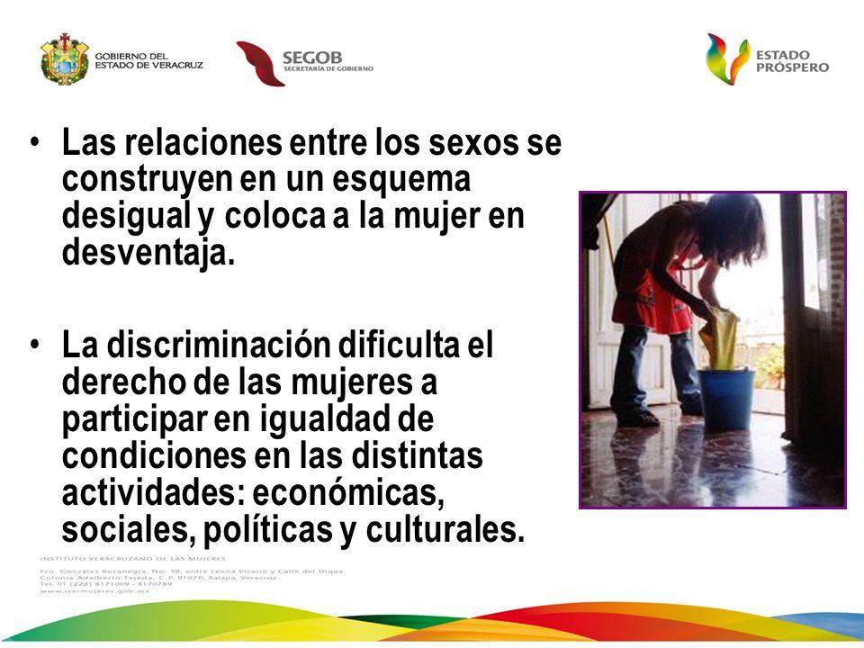 RELACIONES DE PODER ENTRE LOS GENEROS ¿Cuál es la condición y posición de mujer y hombre.