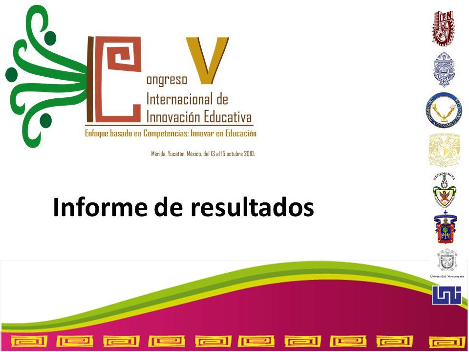 El V CIIE en números V CIIE Informe de Resultados