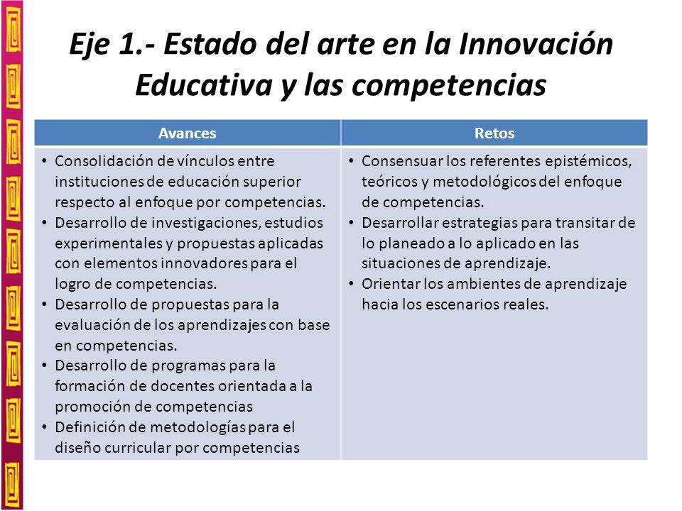 Eje 2.- El educador ante la innovación en los enfoques de aprendizajes basados en competencias AvancesRetos Promoción de propuestas de innovación desde las diversas disciplinas.